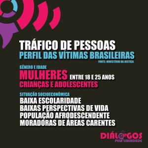 Tráfico de pessoas - Diálogos pela Liberdade